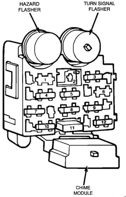 89 Jeep Yj Fuse Block Diagram by 1987 1995 Jeep Wrangler Yj Fuse Box Diagram 187 Fuse Diagram