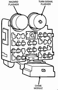 1987 Jeep Wrangler Fuse Panel Diagram