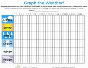temperature line graph template - weather graph worksheet