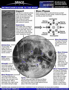 Printable Moon Map For Kids Maps Maps Maps Pinterest