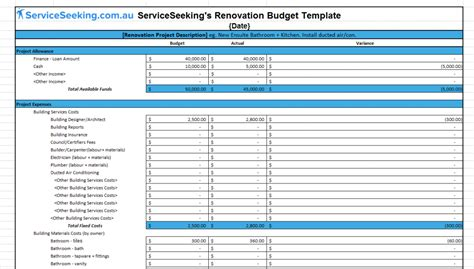 renovation budget template spreadsheet