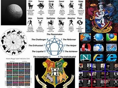 Types Personality Own Mbti Zodiac Hogwarts Type