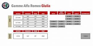 Alfa Giulia Prix : alfa romeo giulia tous les tarifs et les moteurs ~ Gottalentnigeria.com Avis de Voitures