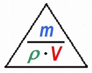 Dichte Berechnen Formel. die dichte und deren bestimmung. dichte ...