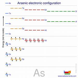 Webelements Periodic Table  U00bb Arsenic  U00bb Properties Of Free