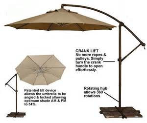 Treasure Garden Patio Umbrella Replacement Canopy by Offset Patio Umbrella Replacement Parts Bing Images