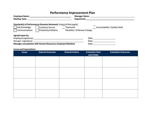 41 free performance improvement plan templates exles free template downloads