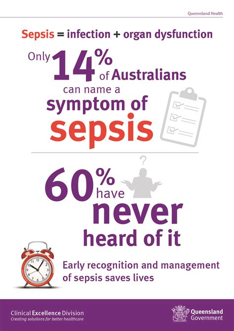 sepsis resources clinical excellence queensland