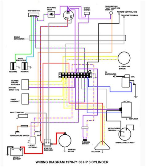 60 Hp Mercury Outboard Wiring Harnes Diagram by Wiring Diagram For 1970 60hp Johnson Altenator Page 1