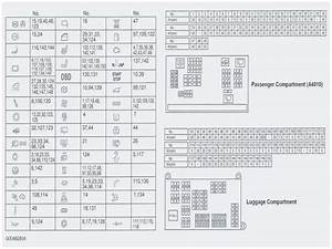 2005 Bmw X5 Fuse Box Locations Diagrams