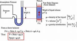 Edumission  Physics Form 4  Chapter 3