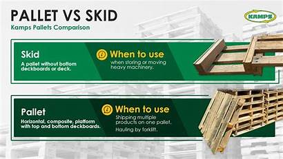 Skid Pallet Difference Between Pallets Skids Material