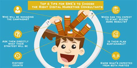 digital marketing consultant top 6 tips for sme s to choose the right digital marketing