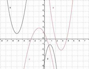 Quadratische Funktionen Scheitelpunkt Berechnen : lernpfade quadratische funktionen die streckung stauchung ~ Themetempest.com Abrechnung