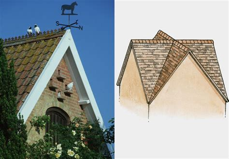 what is gable roof what you need to know about gables