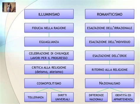 Illuminismo E Romanticismo by Romanticismo
