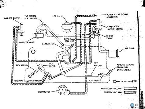 258 Jeep Vacuum Diagram by 258 Vacuum Hose Question