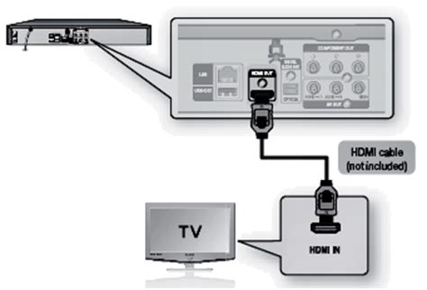 Samsung Tv Sound Bar Connection Diagram by Samsung Bd P1500 To Tv With Hdmi Cable Connection