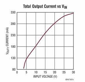 Ltm8048 725v Dc Isolated Low Noise  U03bcmodule Regulator