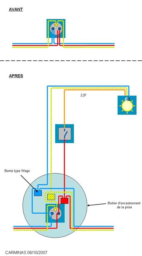 eclairage neon cuisine conseils électricité brancher une prise électrique en