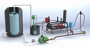 Water Supply Tanks And Pumps