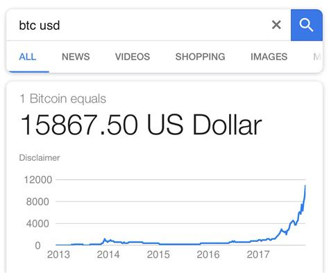 Using the calculator/converter on this page. Bitcoin To Cad - Currency Exchange Rates