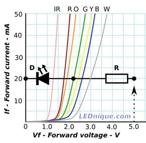 Led Calculating Forward Voltage For String Fairy