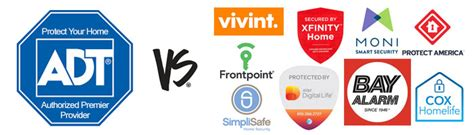 home security systems information