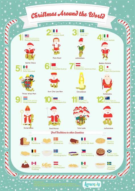 christmas around the world the greetings and the food