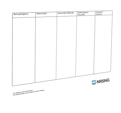 nursing care plan template nrsng