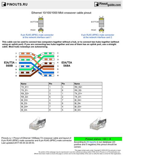 wiring diagram crossover lan cable pinout wiring diagram