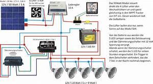 Mini Solaranlage Selber Bauen : photovoltaik inselanlage selber bauen dynamische amortisationsrechnung formel ~ Yasmunasinghe.com Haus und Dekorationen