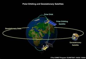 How do geostationary satellites stay in one place? - Quora