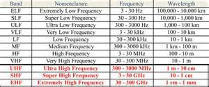 new growth markets for electronic capacitors in the microwave frequency range tti inc
