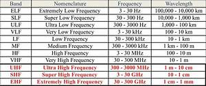 New Growth Markets For Electronic Capacitors In The
