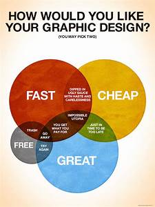 27 Funny Posters And Charts That Graphic Designers Will