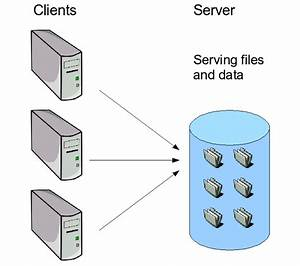 Home Server Diagram