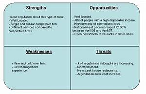 wholas swot analysis With restaurant swot analysis template