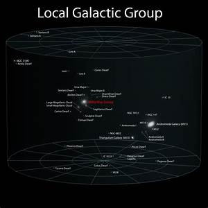 Local Group Nasa - Pics about space