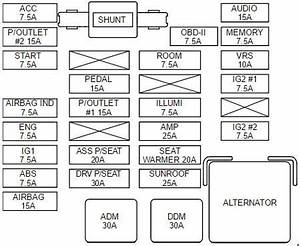 Kia Carnival Vq  2006 - 2010  - Fuse Box Diagram