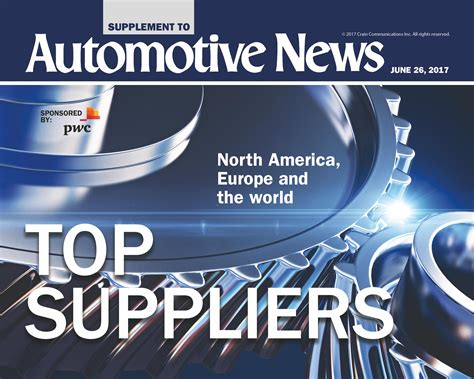 2017 Top Suppliers