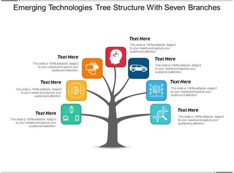 emerging technologies tree structure   branches