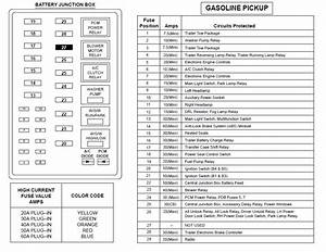 2010 Ford F 250 Super Duty Fuse Diagram