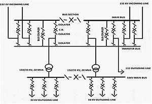 What Is The Difference Between A Grid And A Substation