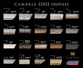 Center Islands For Kitchens Cambria 19 Different Edge Profiles Cambria Quartz Edge Profiles Ups 19