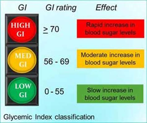 stay fit  healthy    glycemic diet