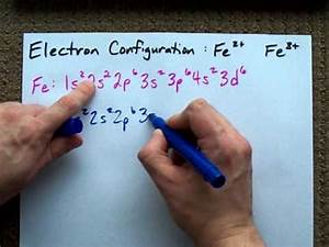 Electron Configuration Of Fe2  And Fe3