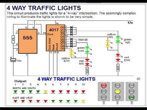 Way Traffic Light Using Youtube