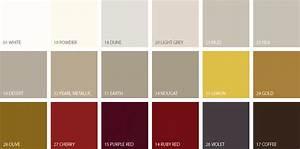 Möbel Farbe Ohne Schleifen : piure m bel farben drifte wohnform ~ Watch28wear.com Haus und Dekorationen