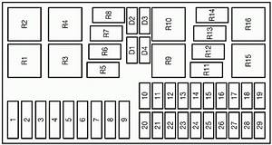 31 2006 Ford Focus Zx4 Fuse Box Diagram